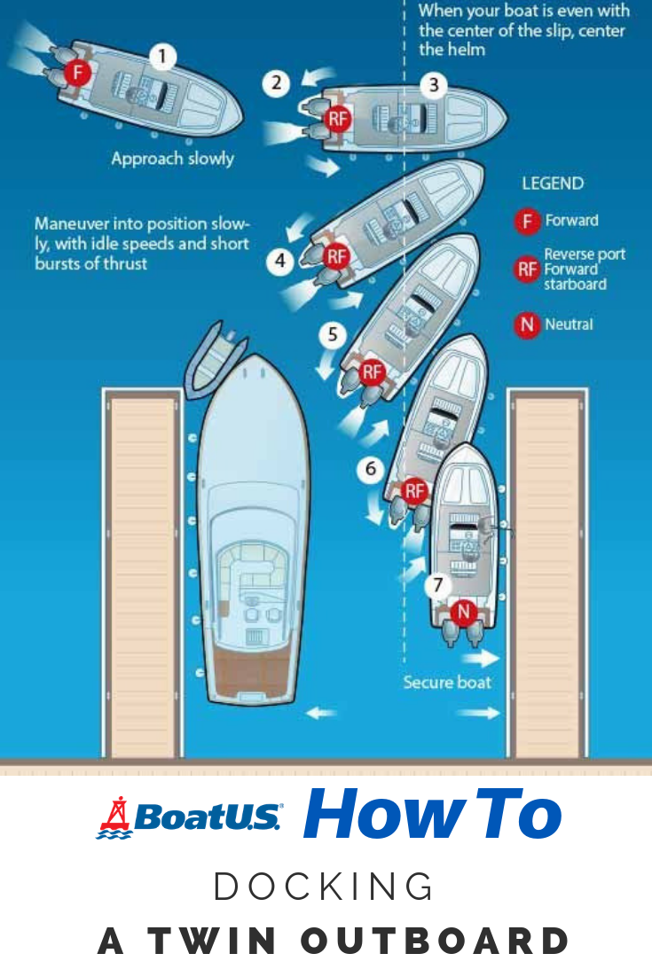 How To Dock A Twin Outboard Boat Outboard Boats Boat Plans Boat
