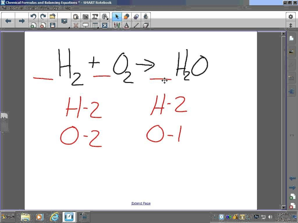 Chemical Equations And The Law Of Conservation Of Mass