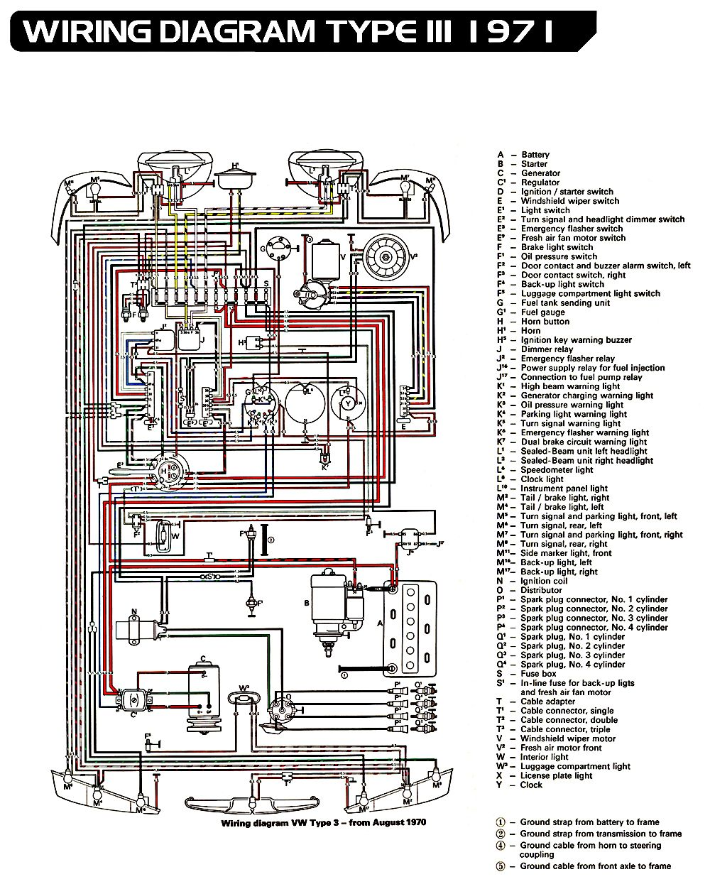 1971 type 3 vw wiring diagram---so simple compared to a modern ecu enabled  car!