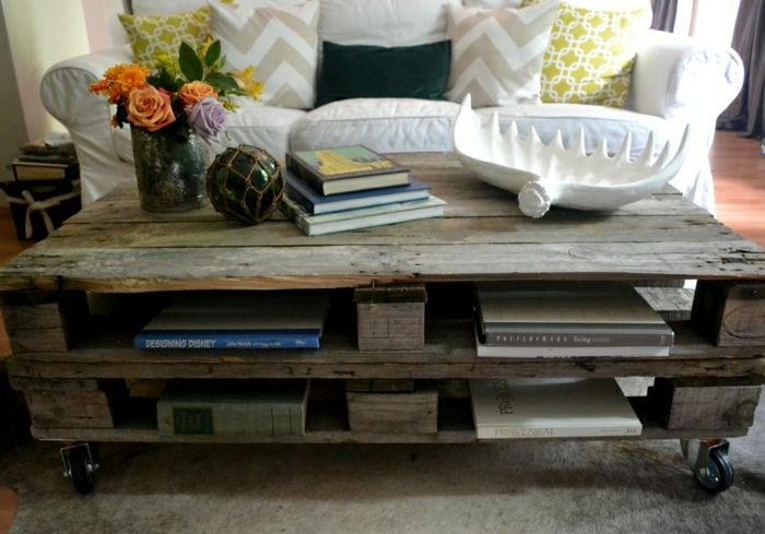 europalette möbel tisch aus europaletten wohnzimmer gestalten ...