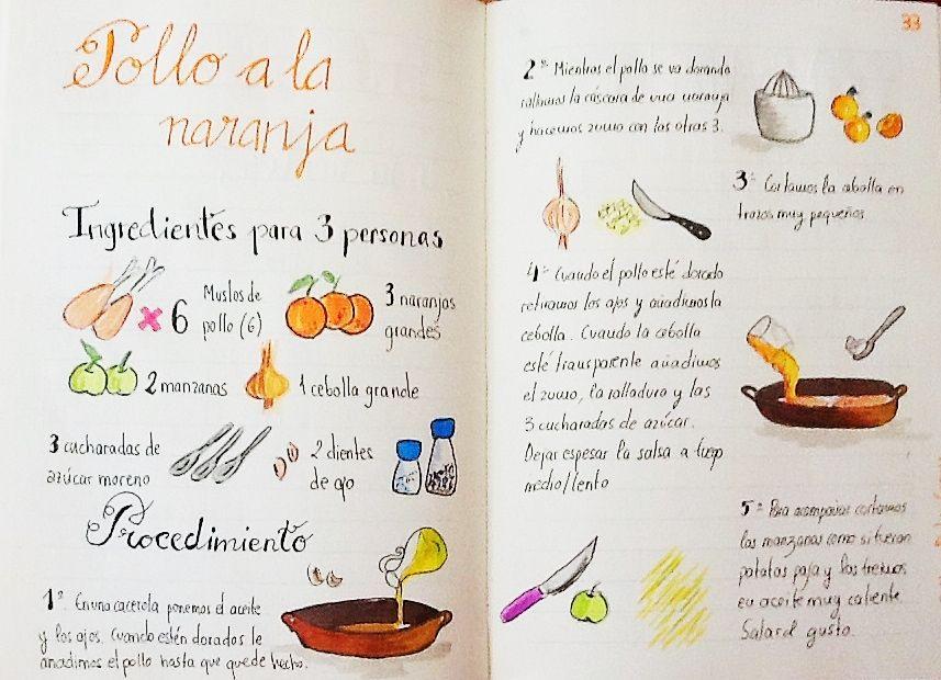 Dibujos Animados Texto Naranja: Pollo A La Naranja, Recetas