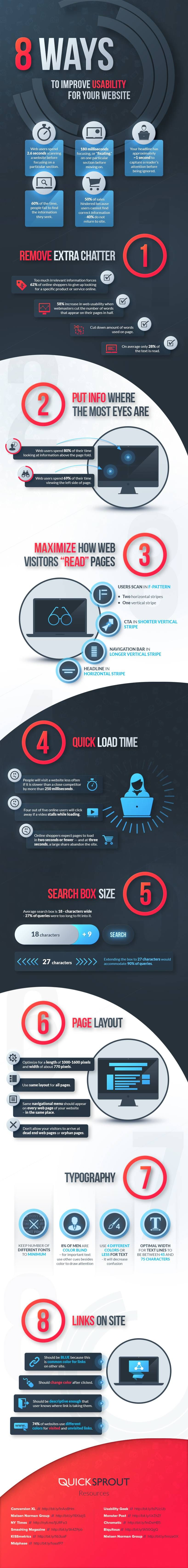 8 Ways To Improve The Usability Of Your Website Infographic Web Design Web Development Design Web Design Tips