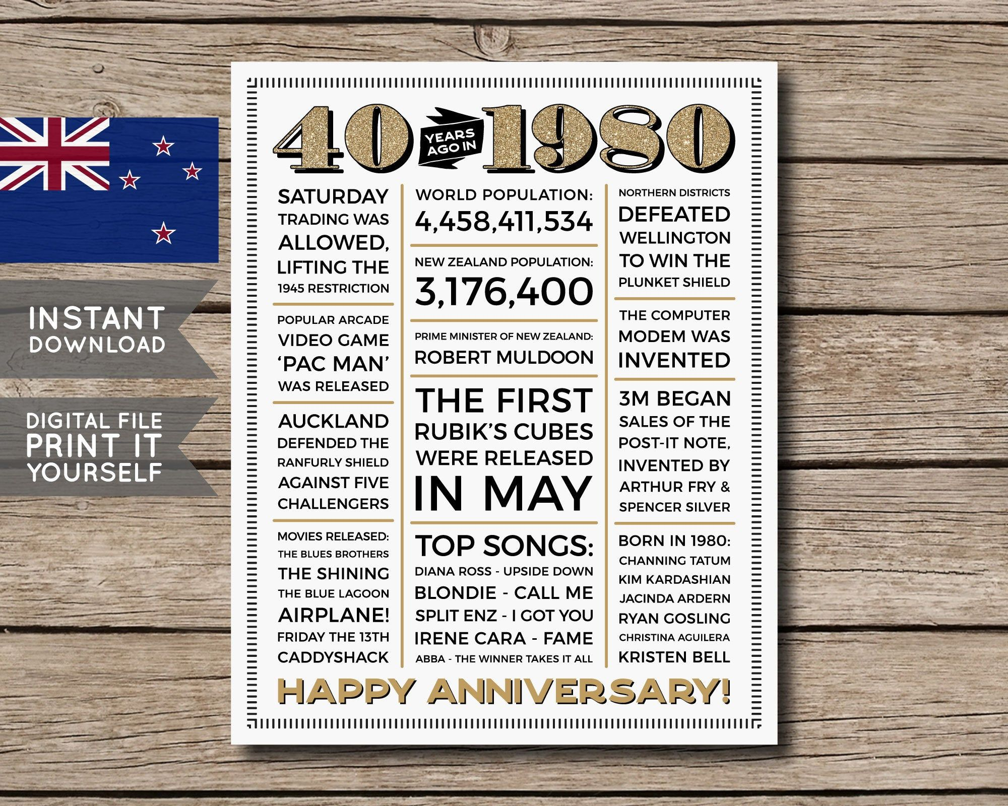 Nz 40th Anniversary Poster 40th Anniversary Gift 40th Anniversary Sign 1980 Facts Back In 1980 Printable Digital File Anniversary Sign 40th Anniversary Gifts 30th Anniversary Gifts