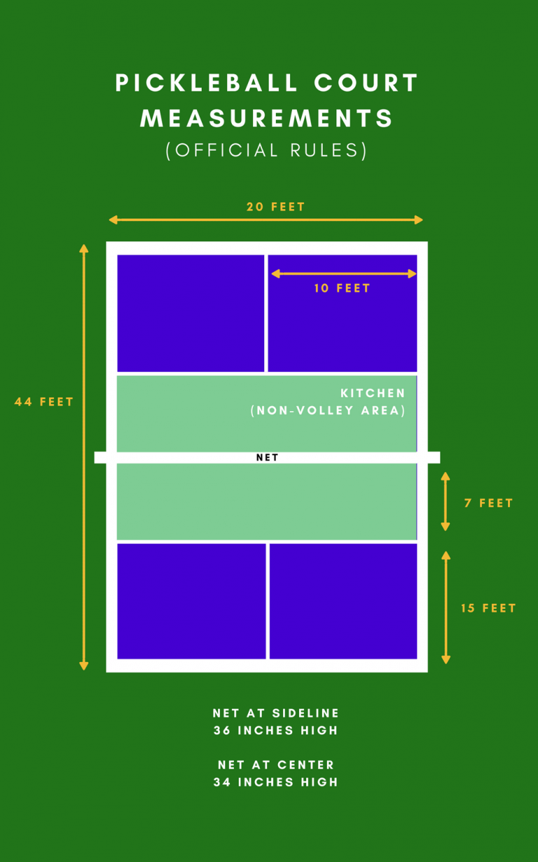 Introducing Pickleball A Fun Game The Whole Family Can Play In 2020 With Images Pickleball Pickleball Court Sports Skills