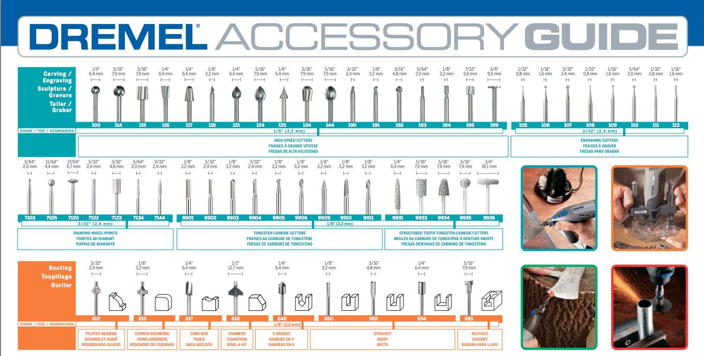 dremel accessory bit guide 1 3 dremel pinterest dremel accessories dremel and dremel. Black Bedroom Furniture Sets. Home Design Ideas