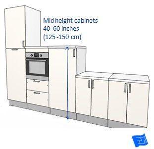 Mid Height Kitchen Cabinets Sizes Layout Design Standard ...