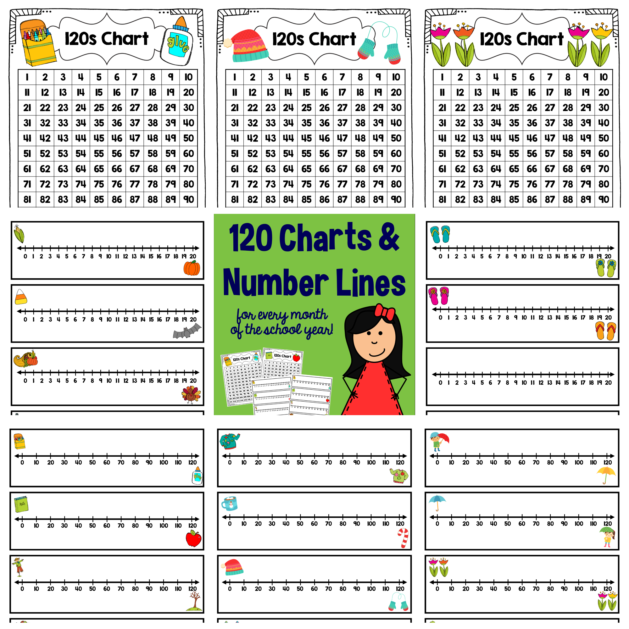 120 Charts Number Lines 120 Chart Number Line Math Instruction