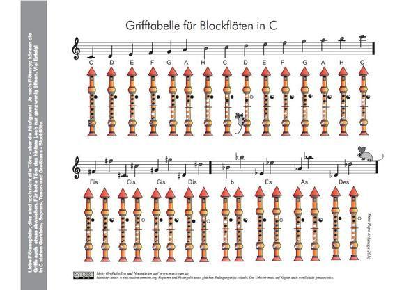 bildergebnis für blockflöte grifftabelle  flöte