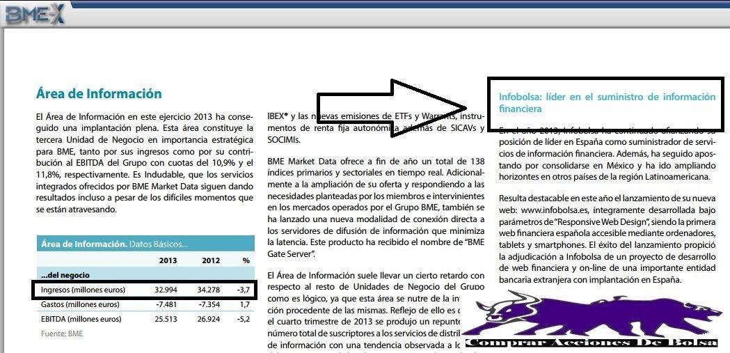 Infobolsa, La Información Bursátil De Primera Mano