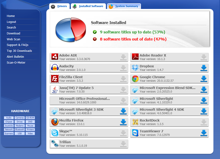 license key driver downloader 5.0.184