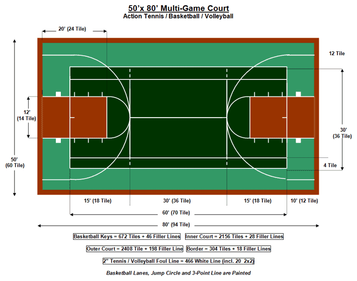 Flex court offers courts for a wide range of sports and in for Size of half court basketball court