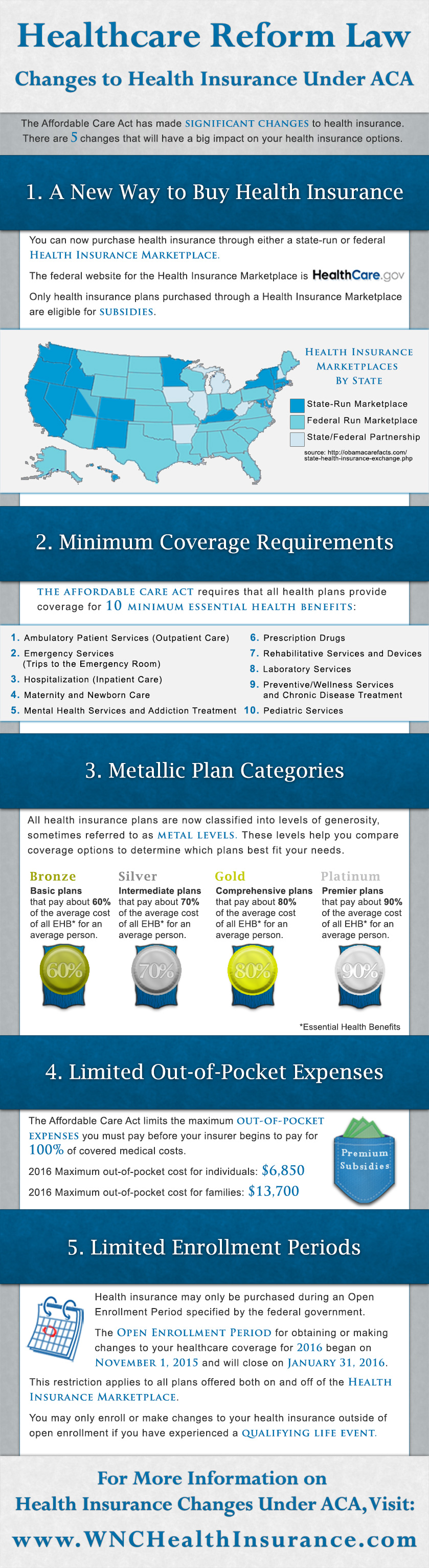 The Healthcare Reform Law, also known as the Affordable ...