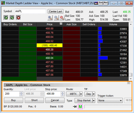 Day Trading Software Makes Trading A Snap News Canada Plus Day Trading Day Trading