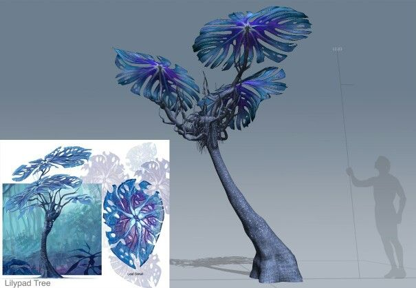 Fantasy Art Coat Plants
