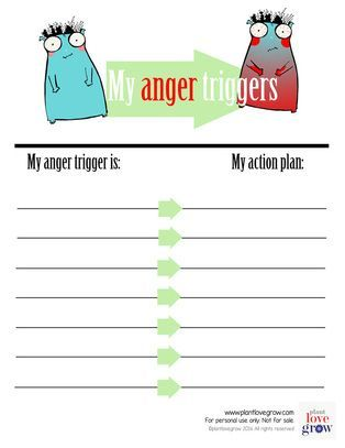 Identifying anger triggers and creating a plan to deal with them - free action plans
