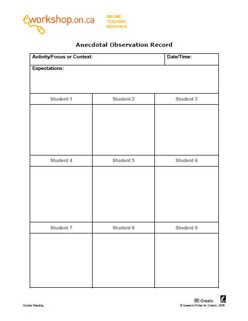 I Think This Anecdotal Observation Sheet Is Useful By