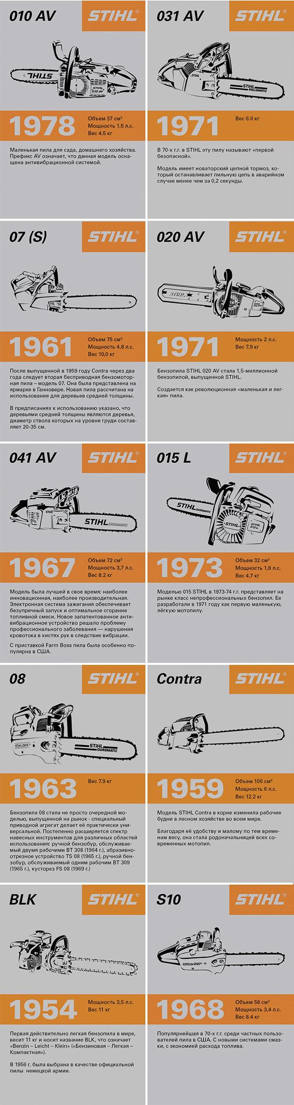illustration for museum of stihl chainsaws burl slab in. Black Bedroom Furniture Sets. Home Design Ideas