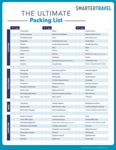 Travel Packing Ultimate List Updated