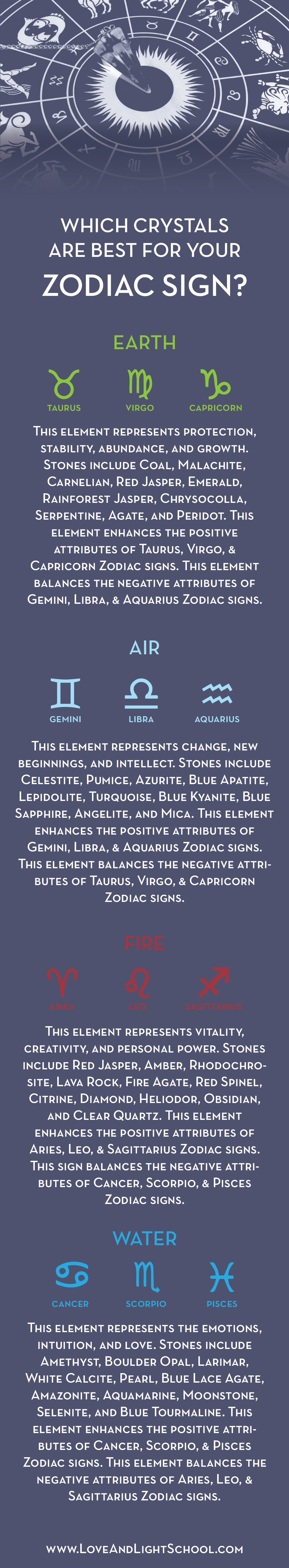 Which crystals are best for your Zodiac sign? | Birthstones