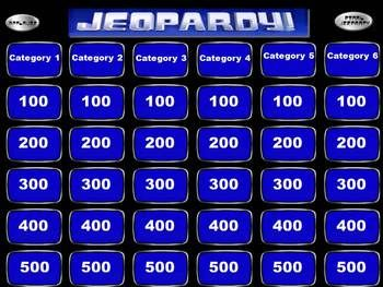 Jeopardy Powerpoint  Smartboard Template  Buzzers Forget And Finals