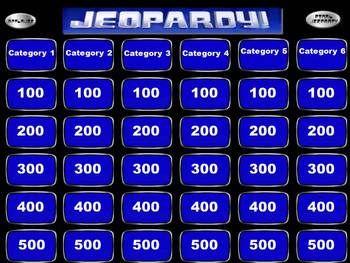 Jeopardy Powerpoint + Smartboard Template | Teaching Ideas