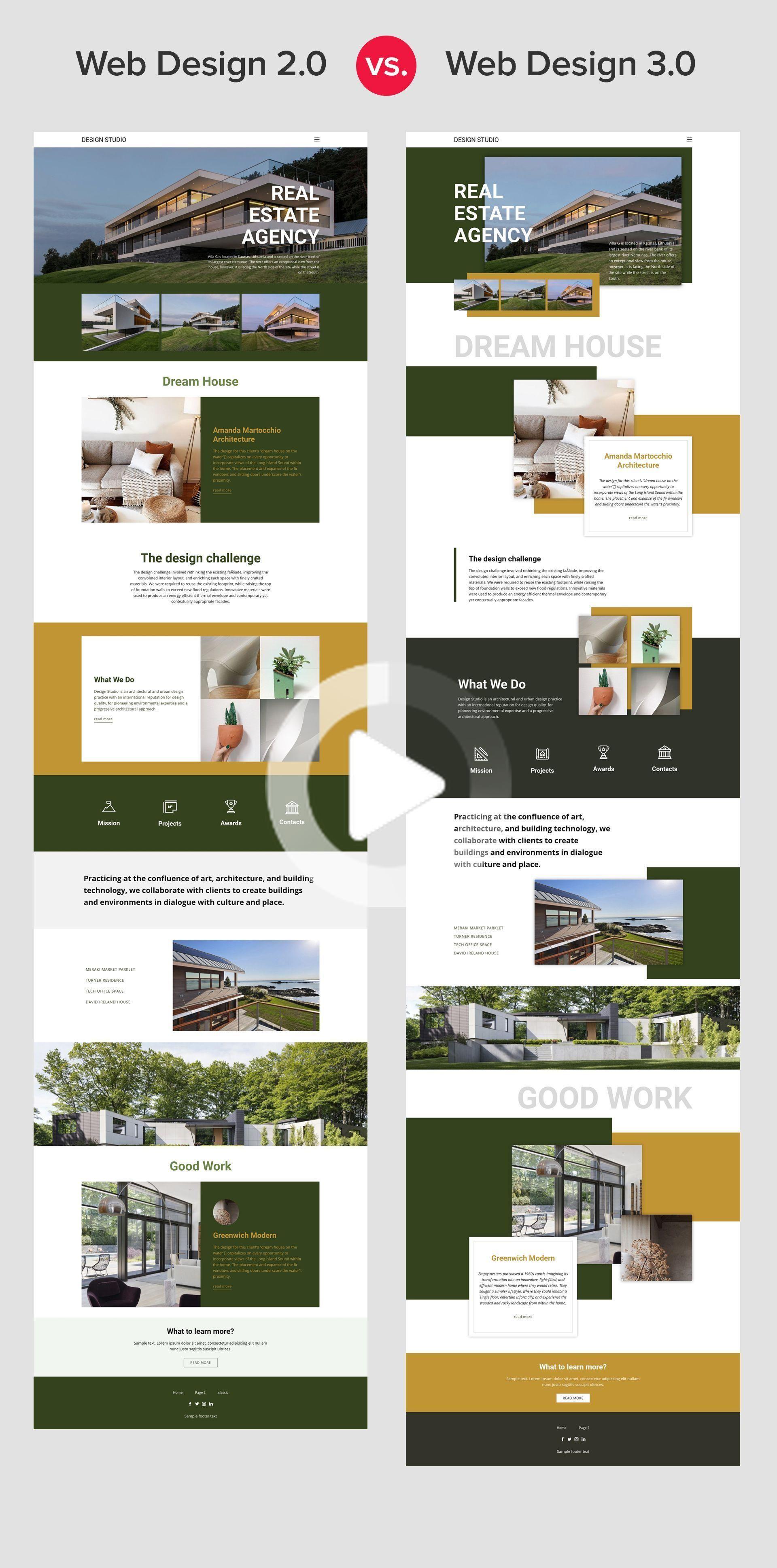 Real Estate Website Design Layout Estate Design Layout In 2020 Web Design Inspiration Portfolio Real Estate Web Design Real Estate Website Design