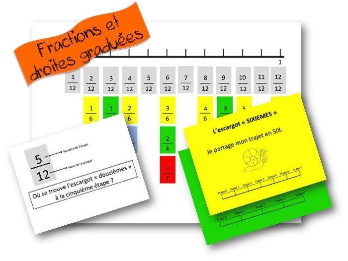Atelier fractions et droites graduées | Fractions, Ecole ...
