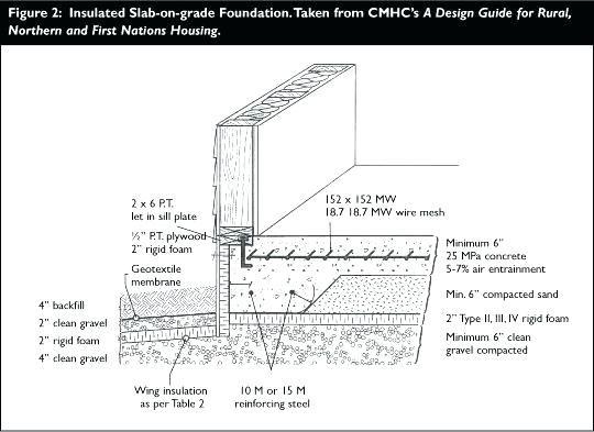 Concrete Slab Design Monolithic Slab Foundation Design