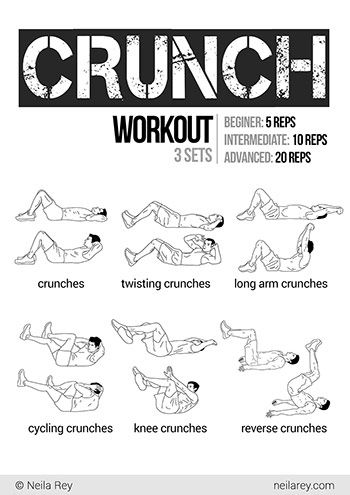 Ab workout Why Crunches and Sit Ups do NOT Get You Six Pack Abs http