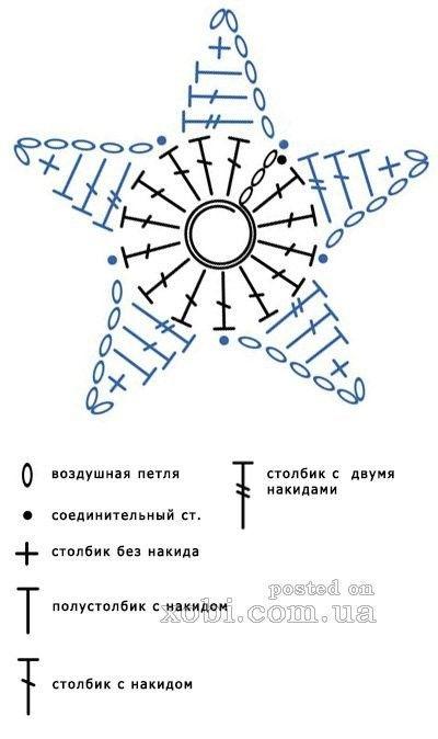 Маленькая Звездочка Крючком С Изображениями  Двойное -1538