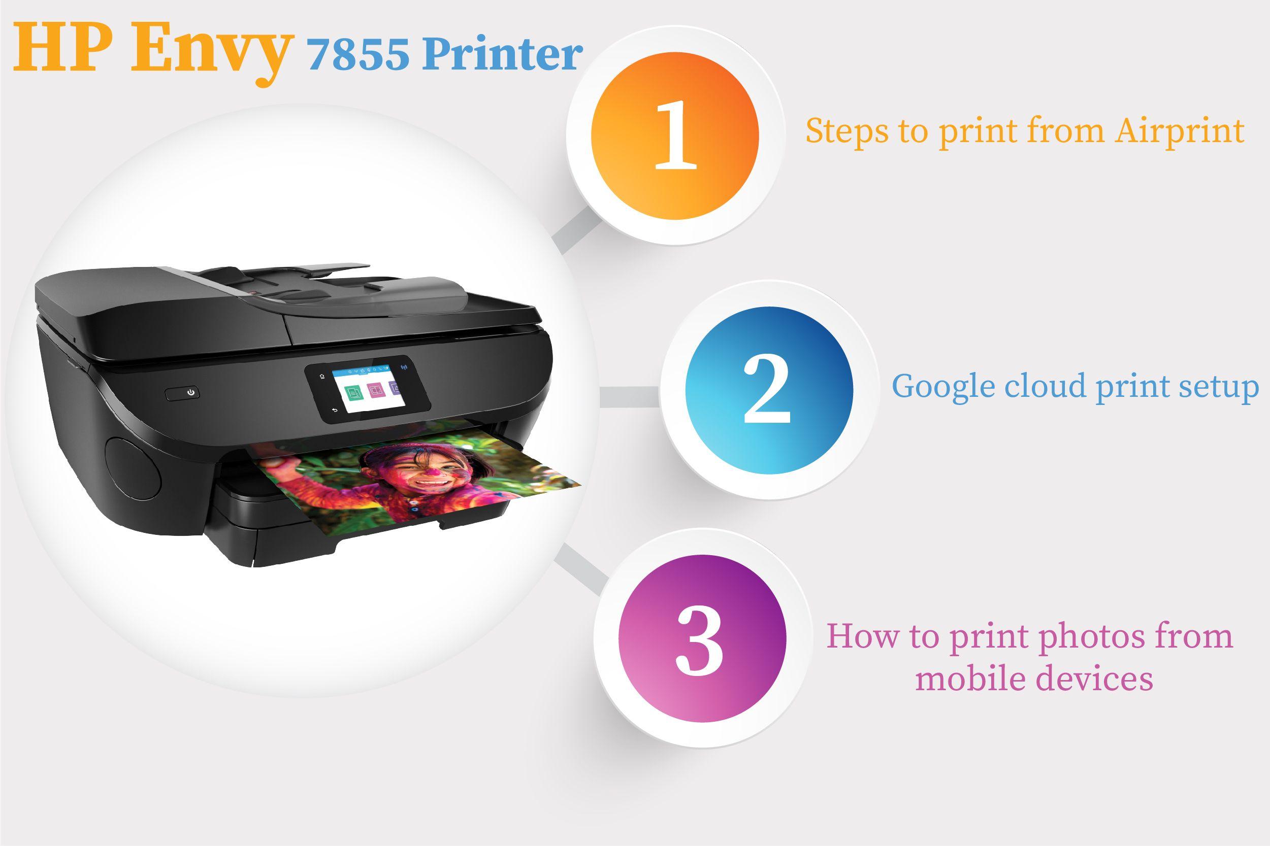 123.hp.com/envy7855 (With images) | Printer, Envy, Setup HP Envy 7855 Setup