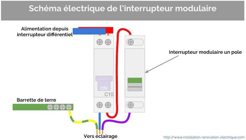 schéma électrique interrupteur commande tableau- interrupteur