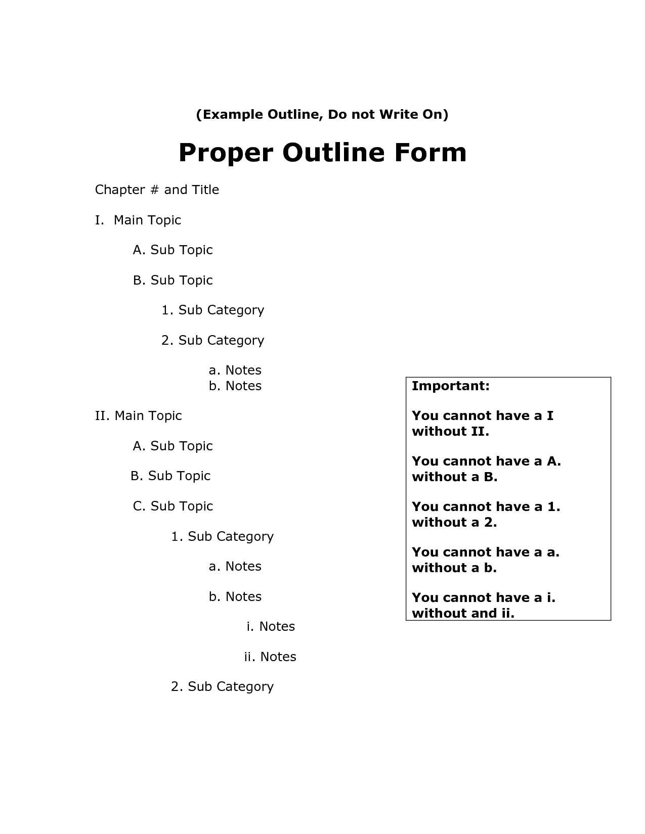 How to Write a College Paper   How to Structure an Outline for a