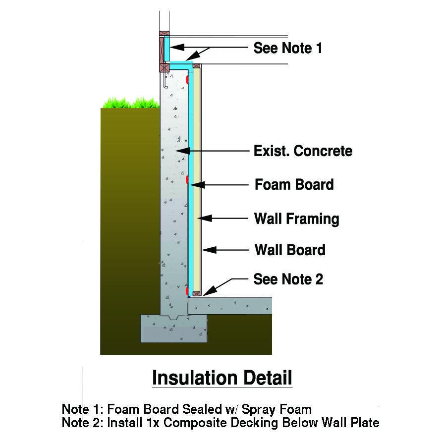 Basement Insulation Detail Insulating Basement Walls Wall Insulation Basement Walls