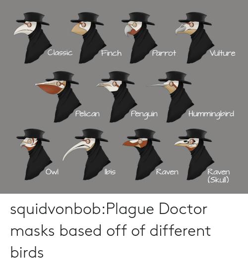 25 Best Memes About Plague Doctor Plague Doctor Memes In