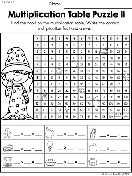 Math Wizards Multiplication Mixed Facts Review ...