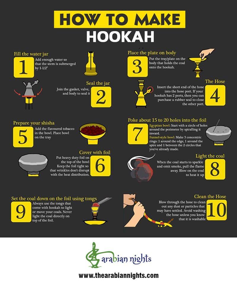 How to make hookah hookahshisha Hookah lounge, Hookah