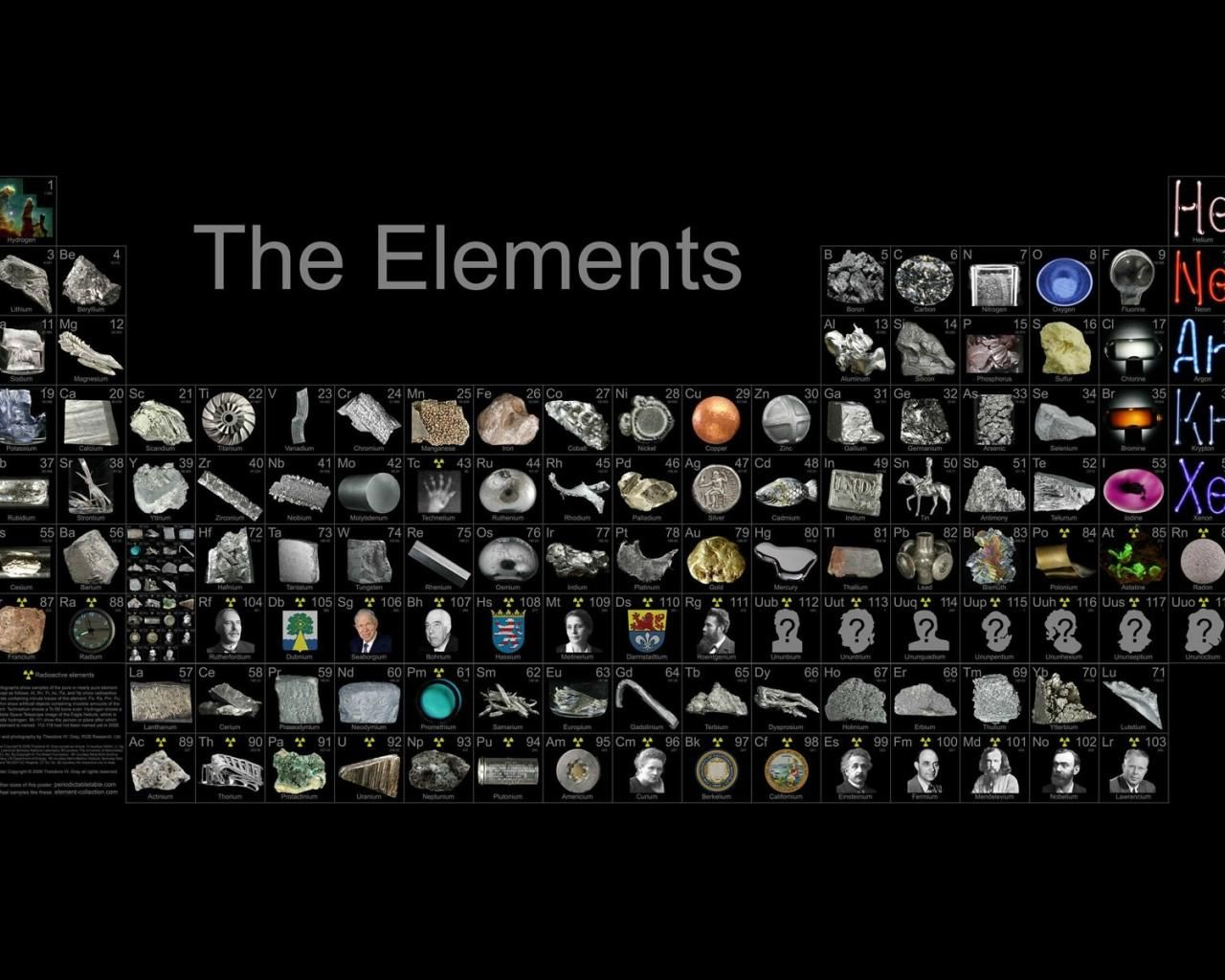 Elements periodic table chemistry science hd wallpaper wallpaper elements periodic table chemistry science hd wallpaper wallpaper urtaz Images