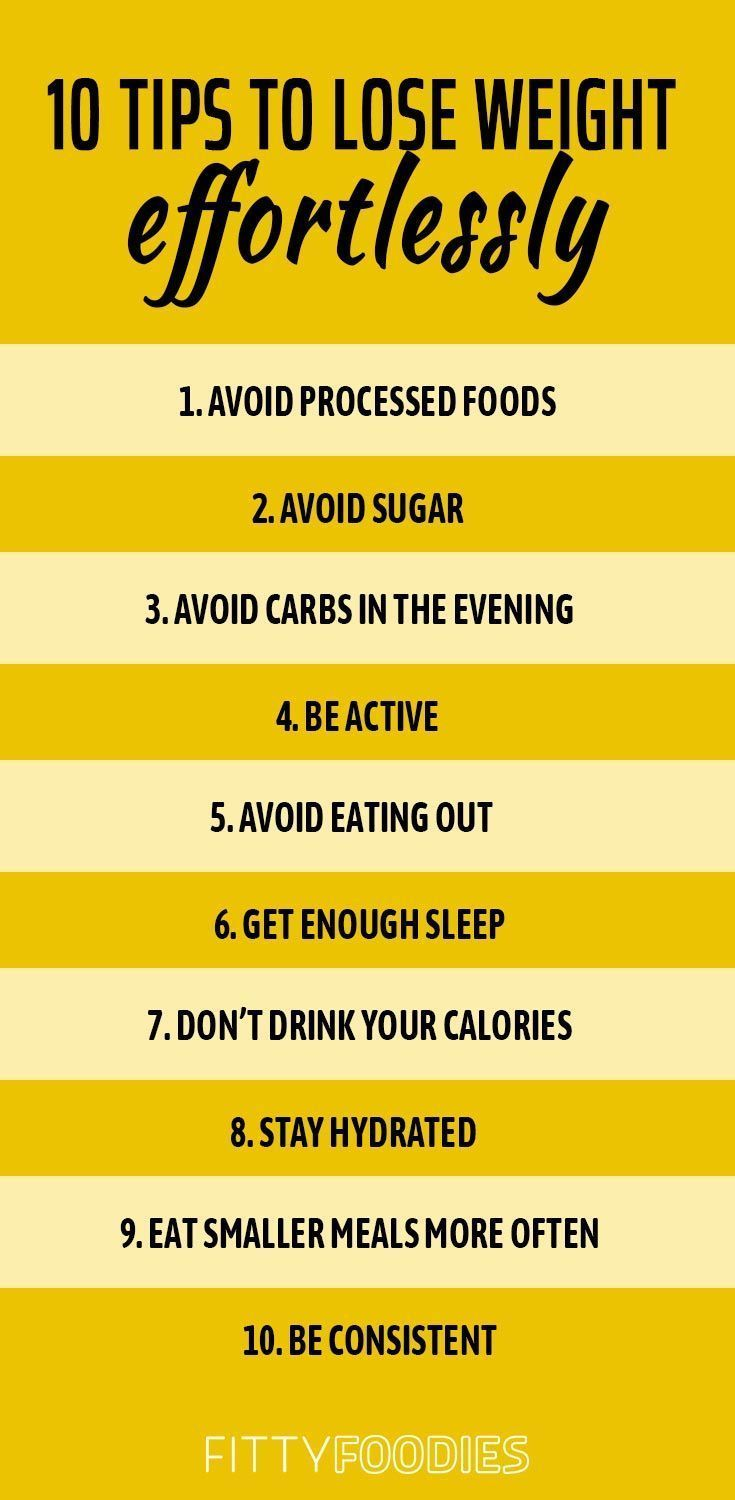 Quick weight loss diet tips  how 2 lose weight fast naturallyhealthyeating