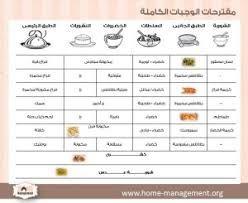 Resultat De Recherche D Images Pour جدول اسبوعي للطبخ للمراة العاملة Meal Planning Board Kids Planner Full Meal Recipes