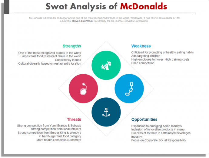 an analysis of working at mcdonalds The working capital ratio,  analysis and interpretation since the working capital ratio measures current assets as a percentage of current liabilities,.