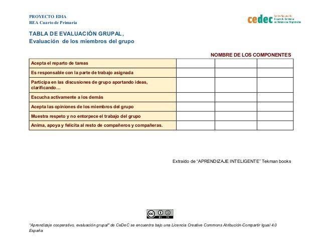 Proyecto Edia Rea Cuarto De Primaria Tabla De Evaluación Grupal Evaluación De Los Miembros Del Grupo Nombre Evaluacion Trabajo Por Proyectos Rúbricas