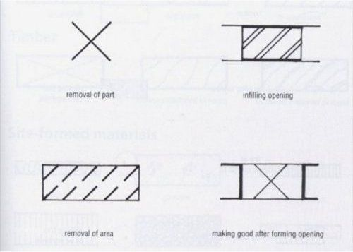 Demolition Symbols Design Architecture Architecture