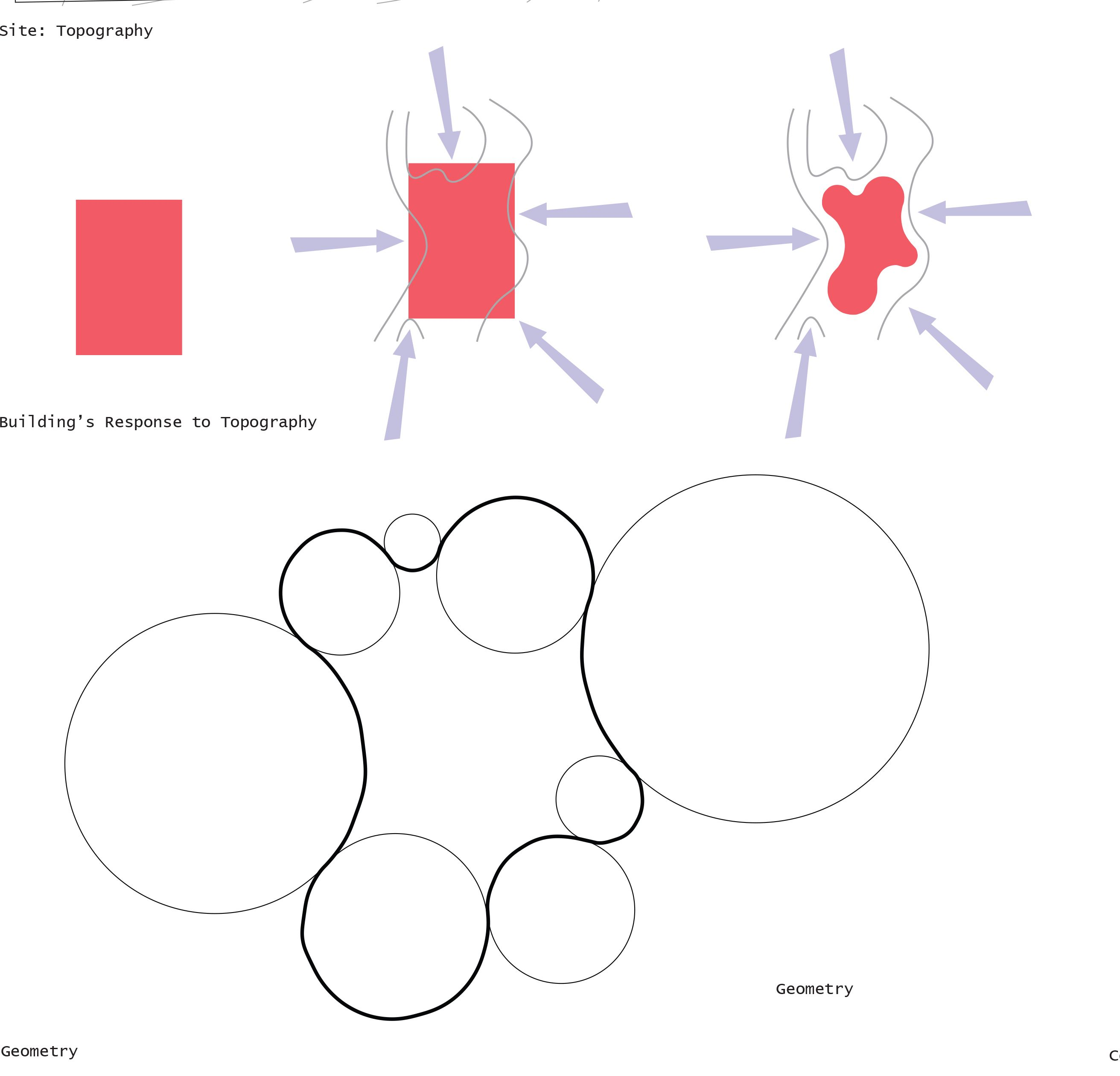 Great  p Cottbus University Library IKMZ Herzog u de Mueron Diagrams Reaction to Topography and