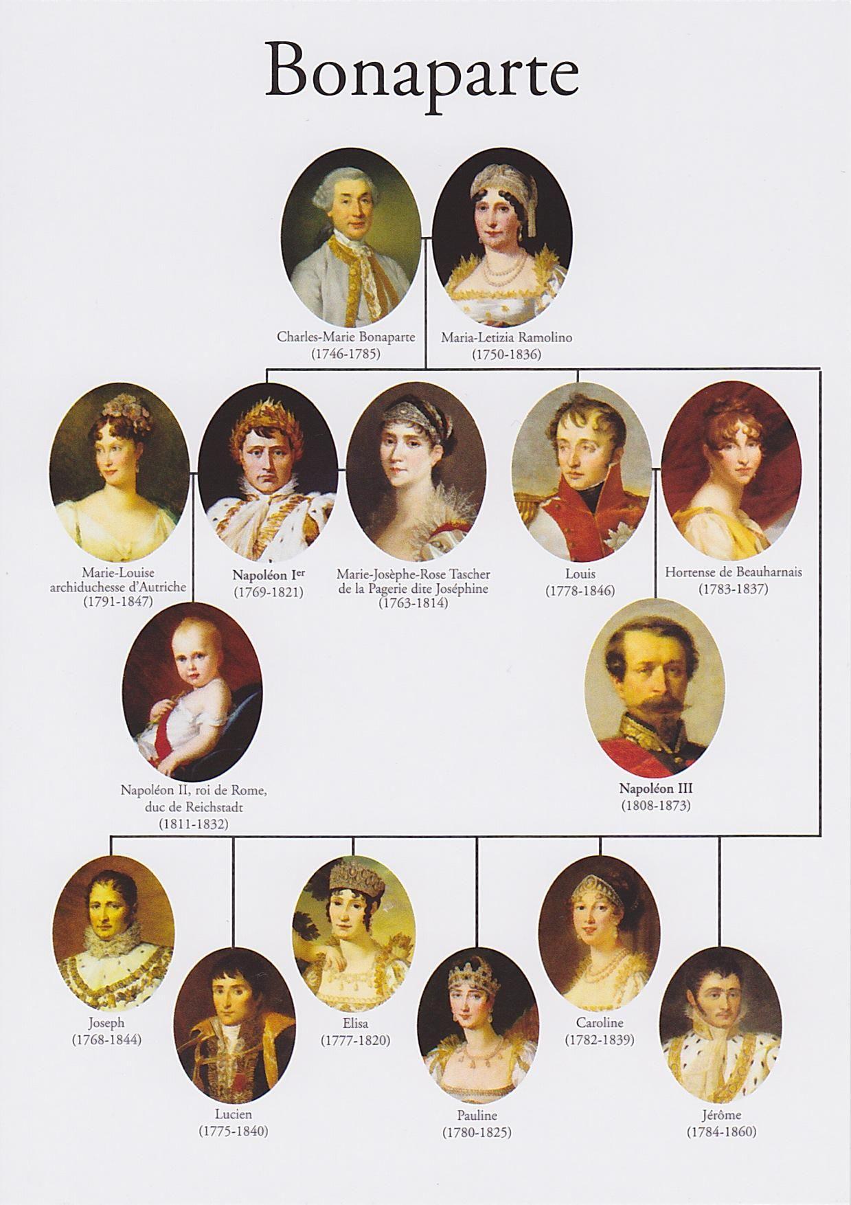 [Histoire] Napoléon Bonaparte, du général à lEmpereur, de la Révolution à lEmpire : séquence complète