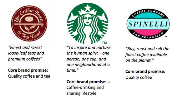 Brand Positioning Tea Leaves Fine Coffee Loose Leaf Tea