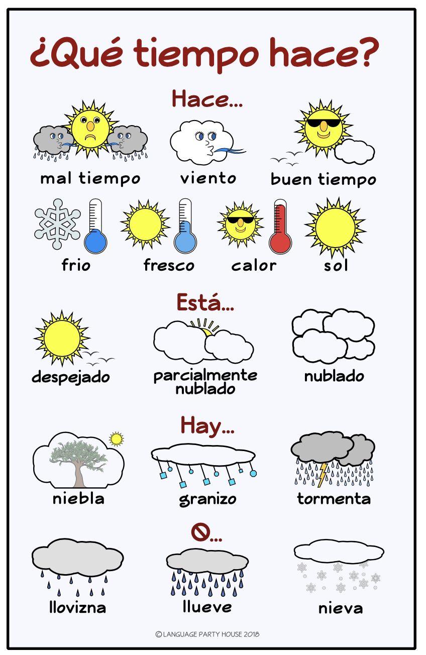 Spanish Weather Poster Alphabet Activities Preschool School Art Activities Arabic Kids [ 1304 x 848 Pixel ]