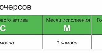 Инструкция для микрофорекс независимая торговая платформа которая разработана именно торговли форекс торговли опцион