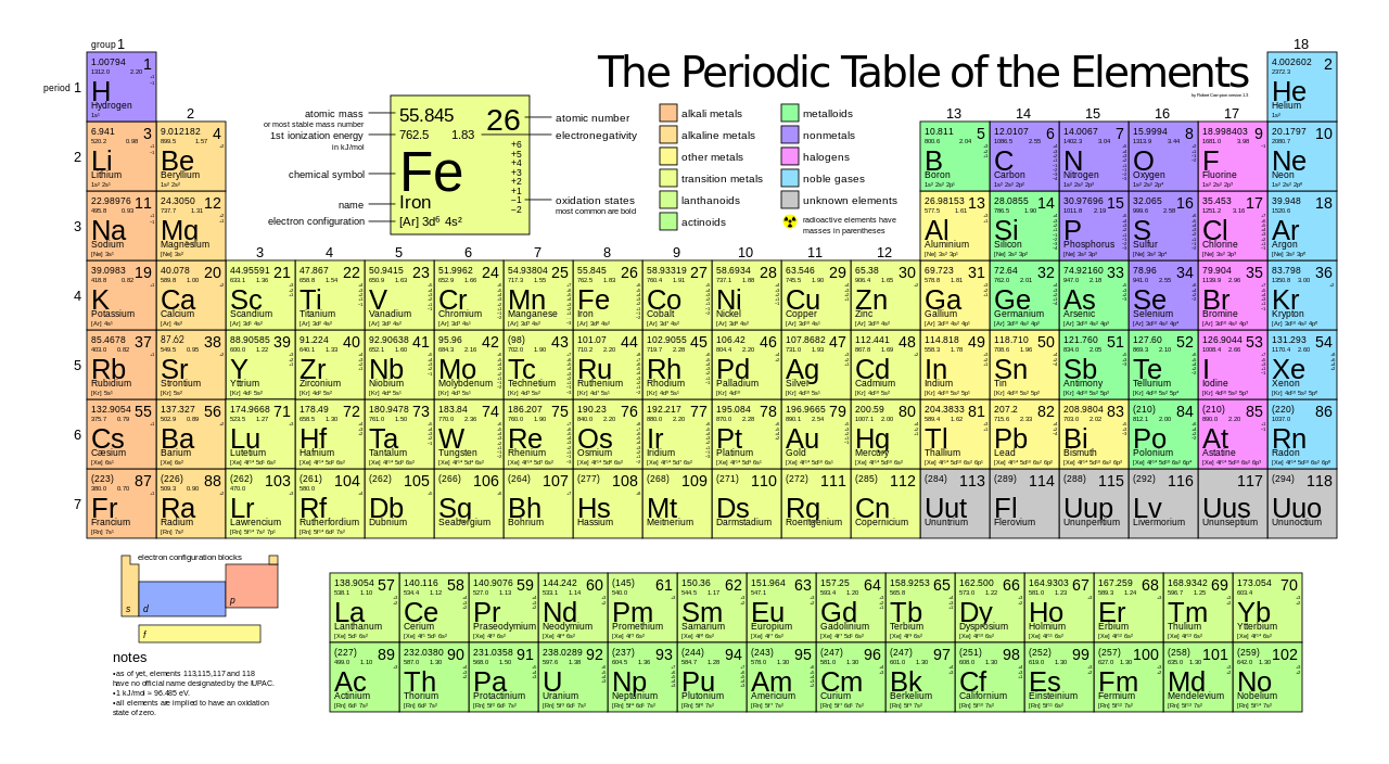Periodic tabler colum with mass number yahoo image search results periodic tabler colum with mass number yahoo image search results urtaz Image collections