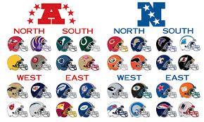 659c301c Fútbol americano. Liga NFL. | Sports | Nfl football, Nfl team colors ...
